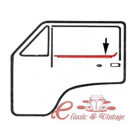 Escupeaguas exterior izquierdo y interior derecho for Interior izquierdo